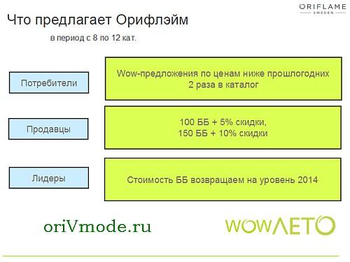 Программа WOW-лето с Орифлэйм для покупателей, продавцов и лидеров