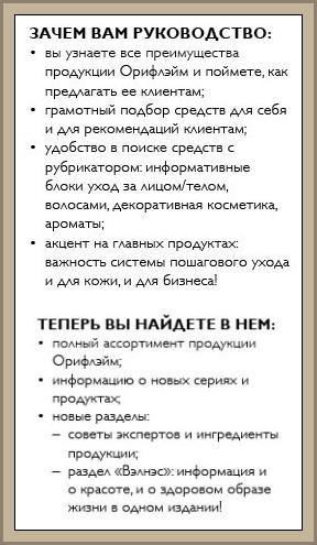 Описание справочника