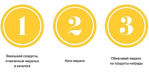 Условия акции Медальный зачет